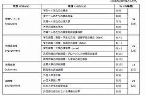 广东:远程教育文凭社会认可吗?
