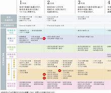 广东4月自考报名时间是什么时候?
